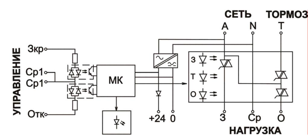 Функциональная схема МСТ-110Р: