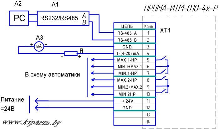 ПРОМА-ИТМ-МИ-Р Схема
