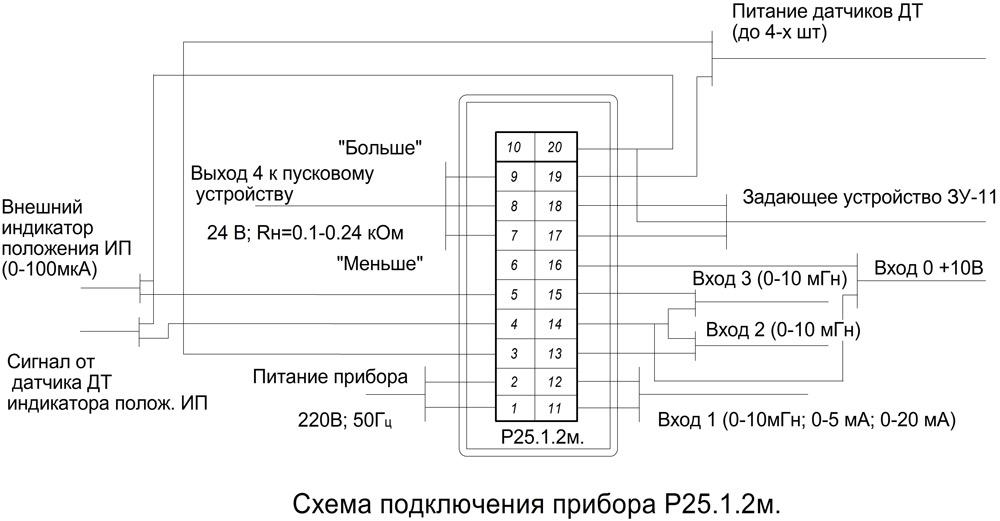 на регулятор Р25.1.2М в