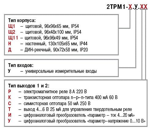 Шифр закза 2ТРМ1