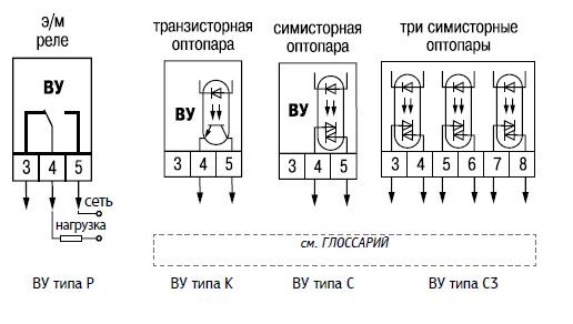 Схемы подключения выходных устройств прибора ТРМ1