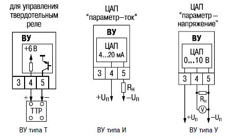 Схемы подключения выходных устройств прибора TPM1