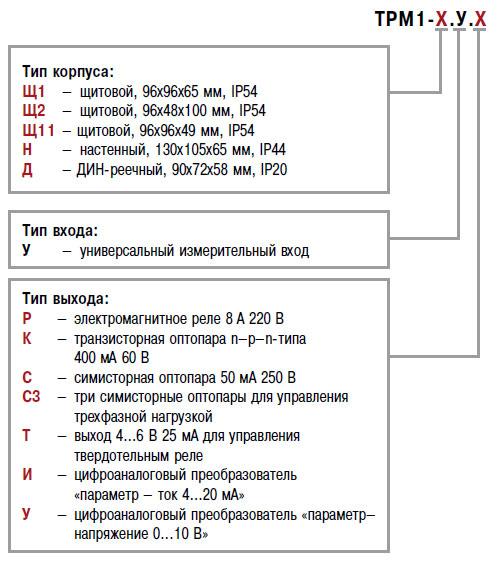 ТРМ1 - Шифр обозначения заказа