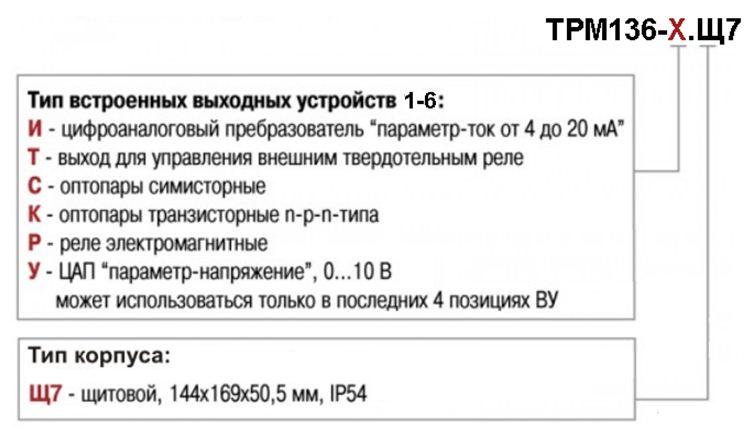 Пример офрмления заказа прибора ОВЕН ТРМ136