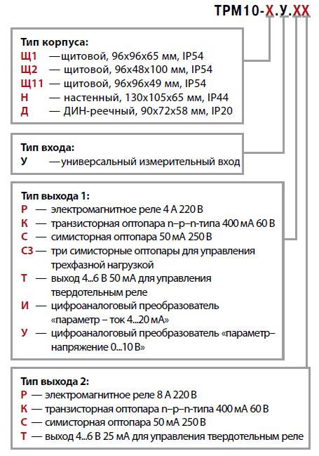 ОВЕН ТРМ10 Карта заказа