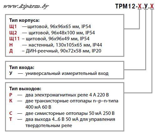 ТРМ12 Карта заказа