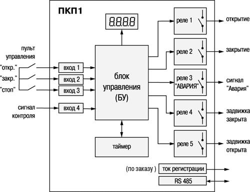Принципиальная электрическая схема тепловентилятора фото 70