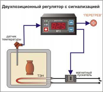 мт2131 инструкция - фото 6