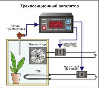 мт2131 инструкция - фото 3