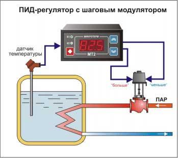 мт2131 инструкция - фото 5
