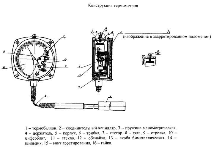 ТГП-100-М1 Вид конструкции