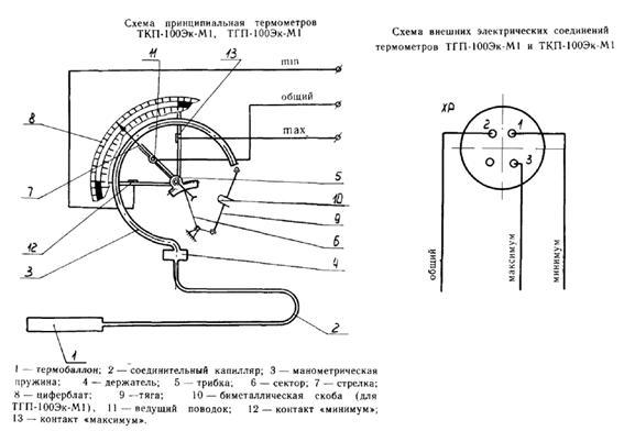 Электроконтактный манометрический термометр термометр